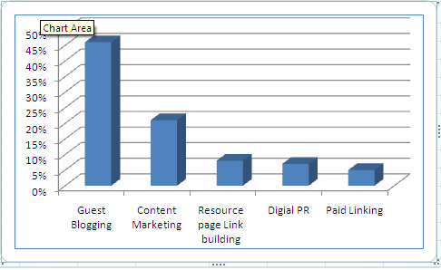 link-building-survey-2013